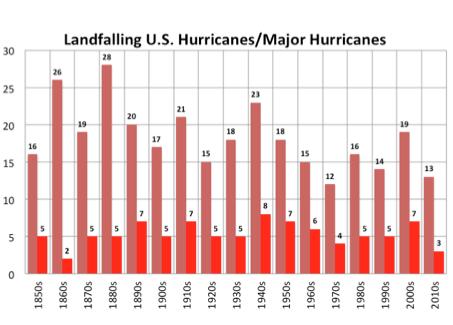 Hurricane Season 2020-Active Season- - Page 24 Screen_Shot_2020_08_26_at_8_56_48_AM(1)