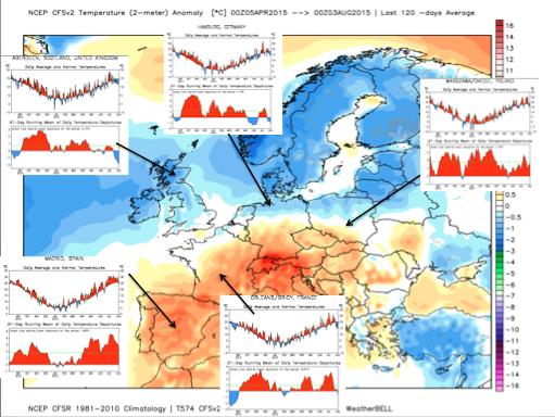Northeastern Europe Heat